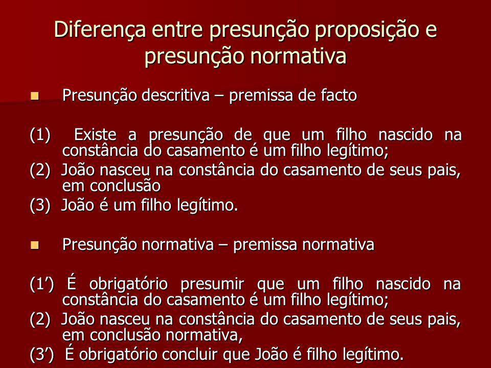 Diferença entre presunção proposição e presunção normativa