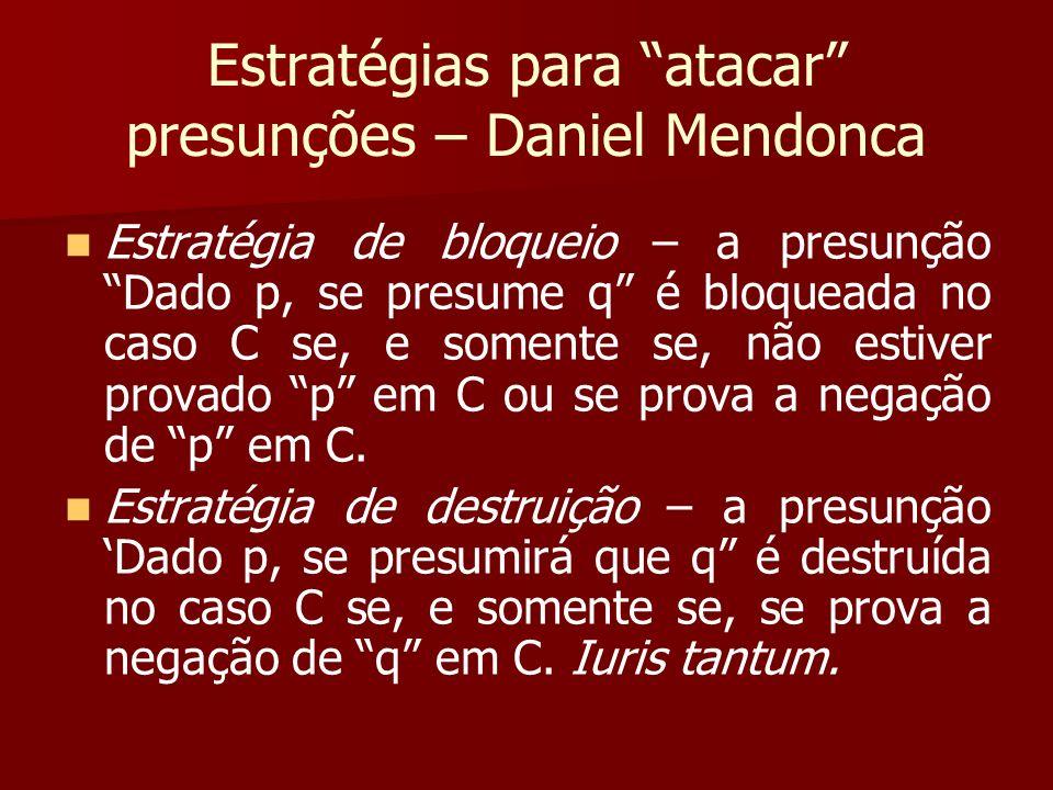 Estratégias para atacar presunções – Daniel Mendonca
