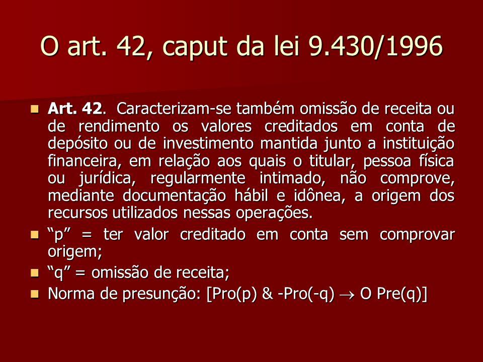 O art. 42, caput da lei 9.430/1996
