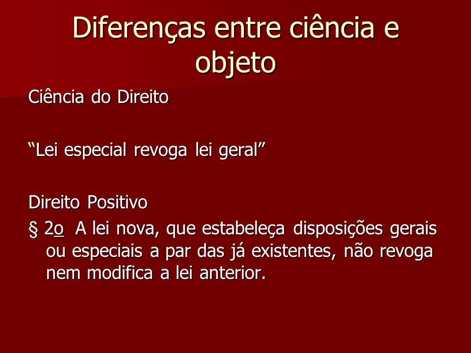 Diferenças entre ciência e objeto