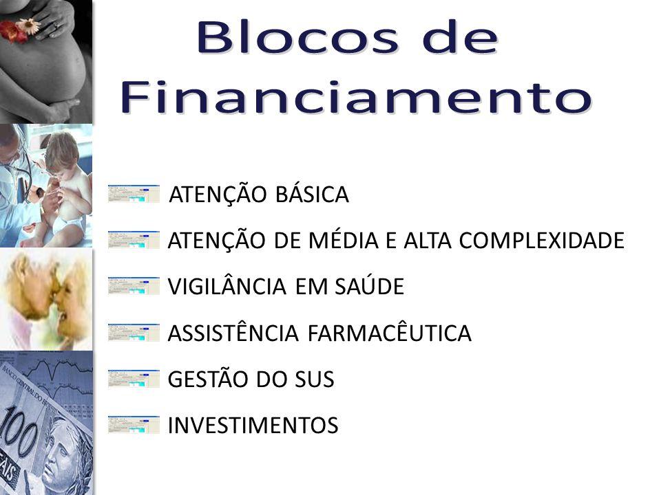 Blocos de Financiamento ATENÇÃO BÁSICA