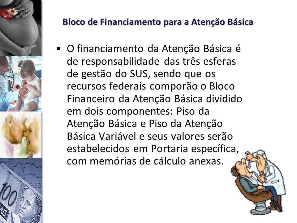 Bloco de Financiamento para a Atenção Básica