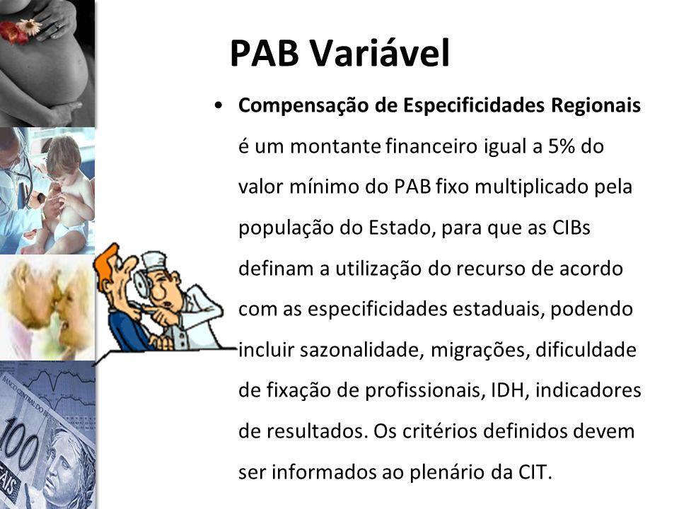 PAB Variável
