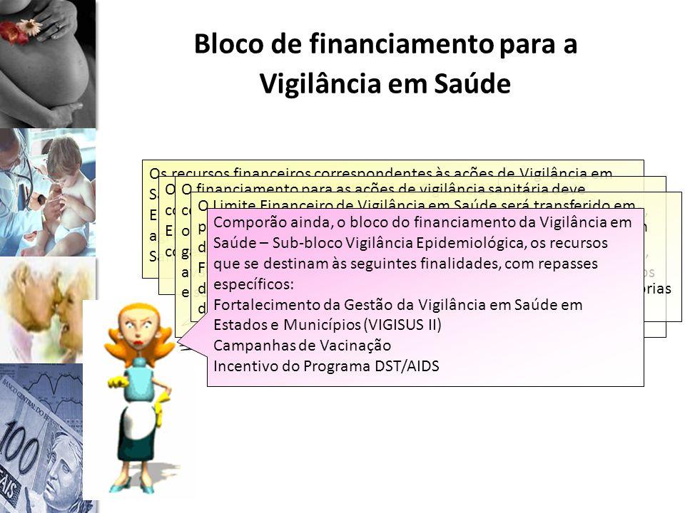 Bloco de financiamento para a Vigilância em Saúde