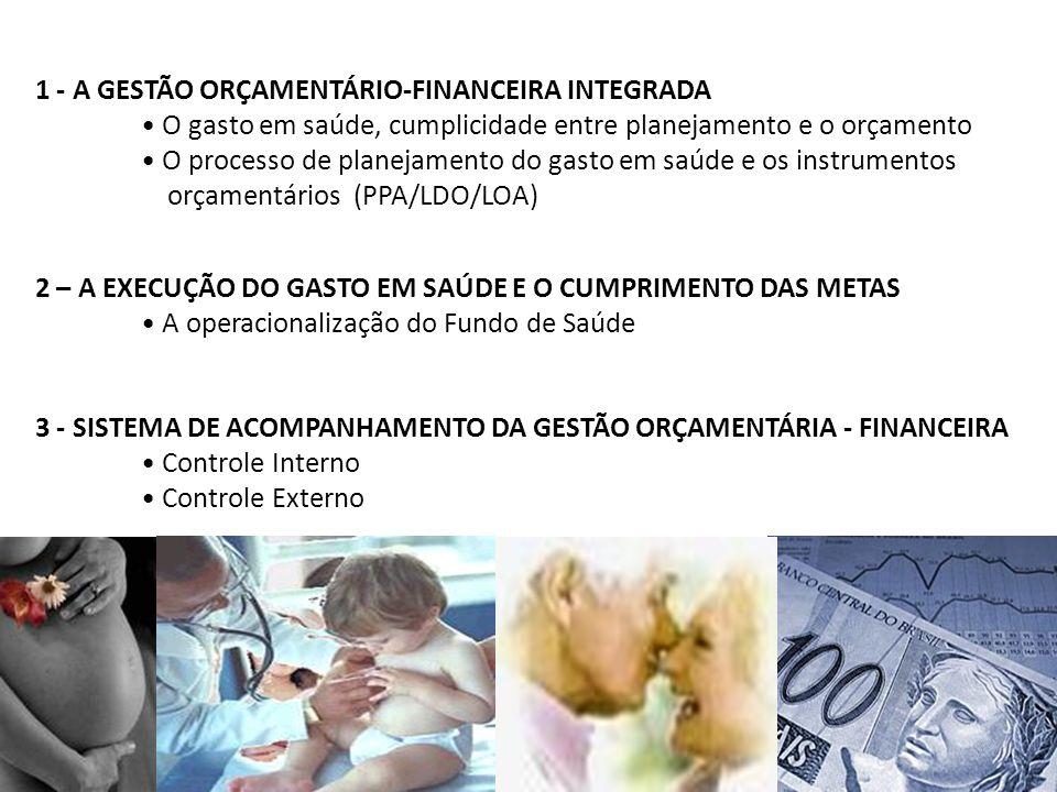 1 - A GESTÃO ORÇAMENTÁRIO-FINANCEIRA INTEGRADA