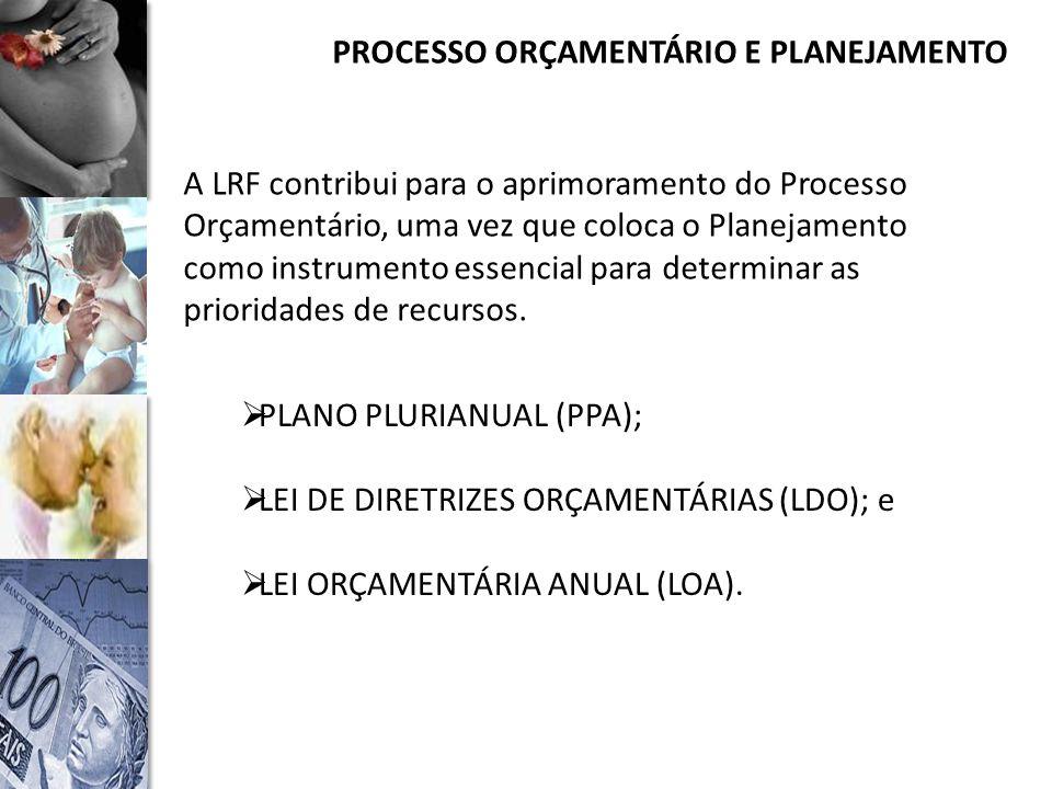 PROCESSO ORÇAMENTÁRIO E PLANEJAMENTO