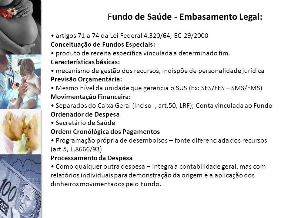 Fundo de Saúde - Embasamento Legal: