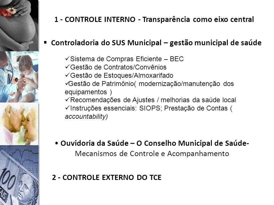 1 - CONTROLE INTERNO - Transparência como eixo central