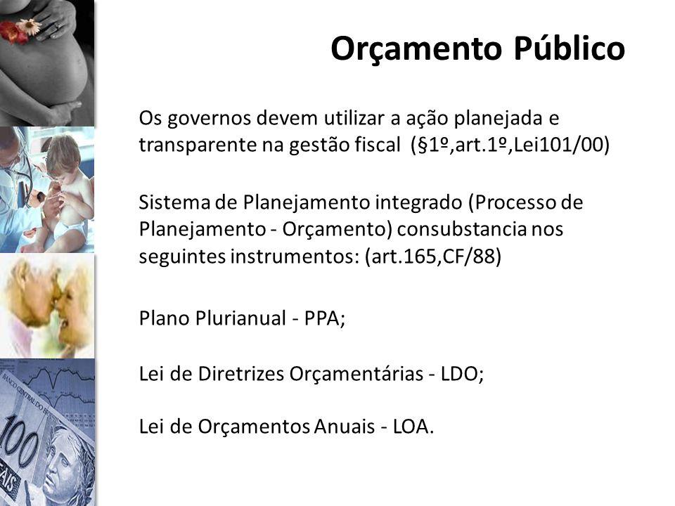 Orçamento Público Os governos devem utilizar a ação planejada e transparente na gestão fiscal (§1º,art.1º,Lei101/00)