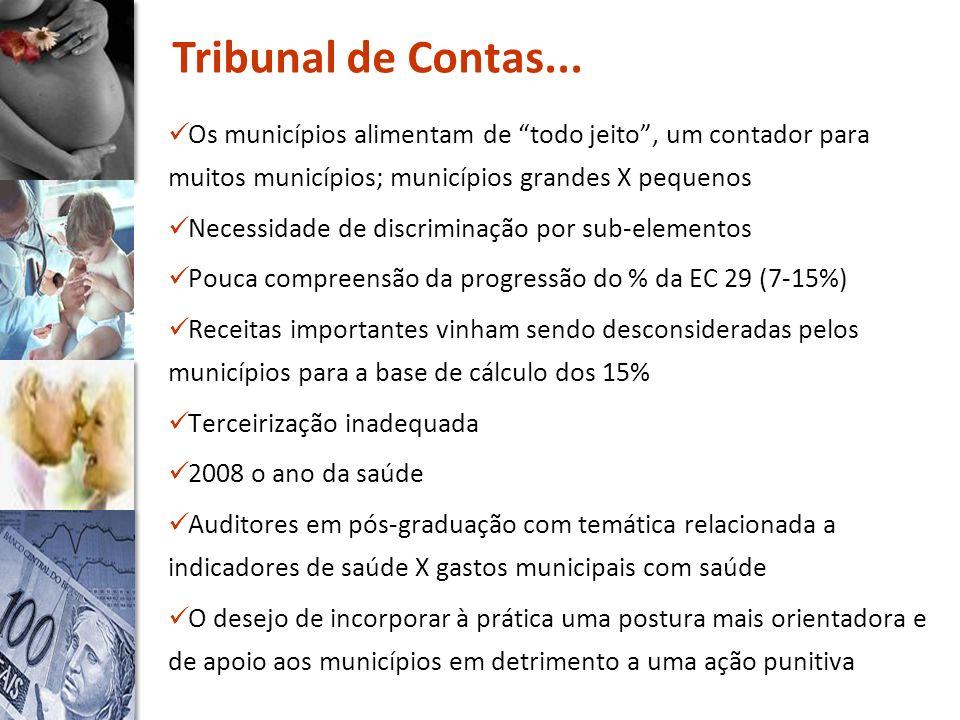 Tribunal de Contas... Os municípios alimentam de todo jeito , um contador para muitos municípios; municípios grandes X pequenos.