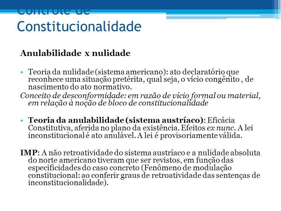 Controle de Constitucionalidade