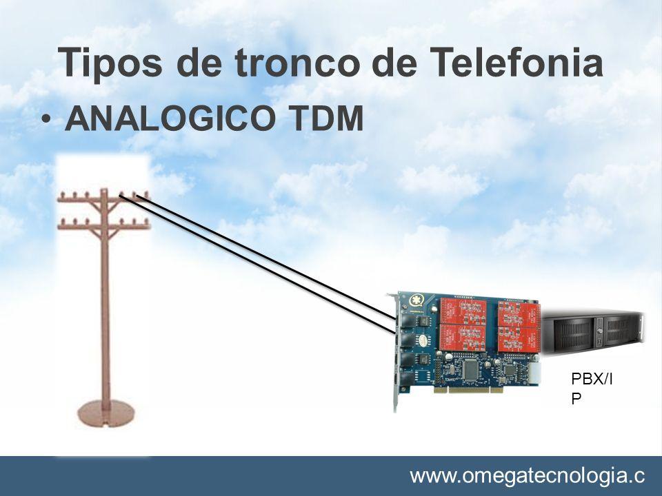 Tipos de tronco de Telefonia