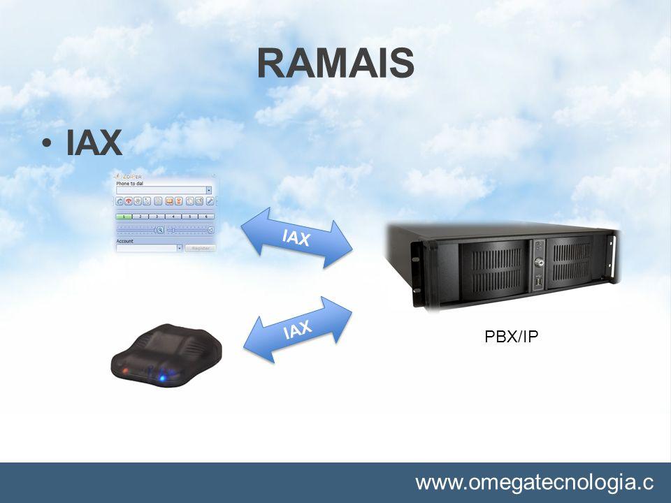 RAMAIS IAX. IAX. PBX/IP. IAX. SIP - Ramais que são autenticados através de um ATA ou SOFTPHONE.