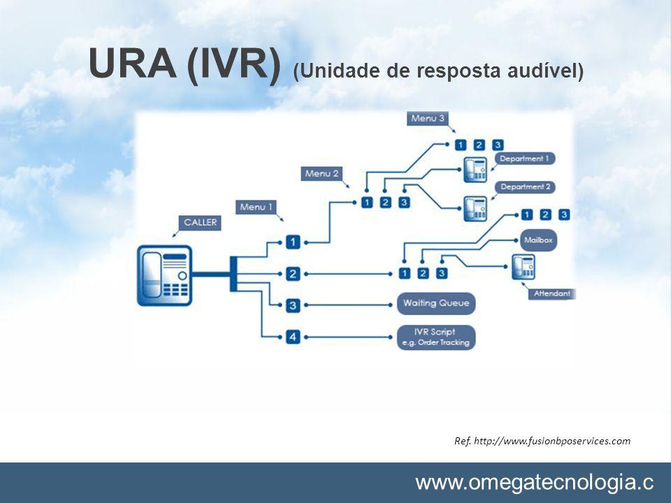 URA (IVR) (Unidade de resposta audível)