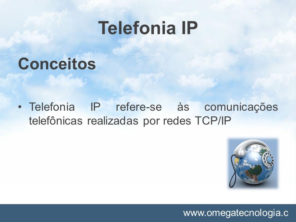 Telefonia IP Conceitos