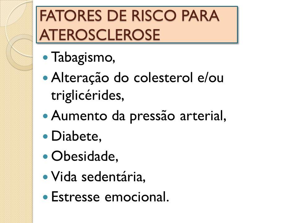FATORES DE RISCO PARA ATEROSCLEROSE