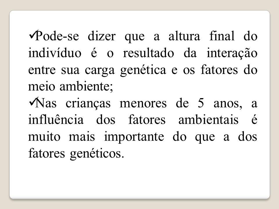 Pode-se dizer que a altura final do indivíduo é o resultado da interação entre sua carga genética e os fatores do meio ambiente;