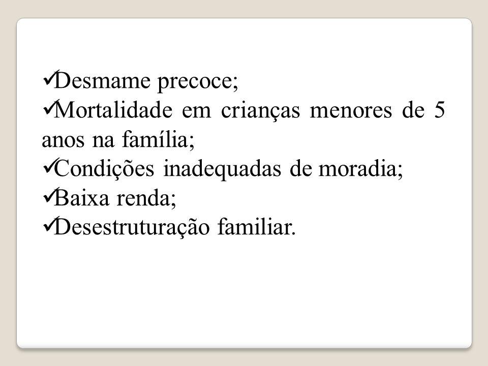 Desmame precoce; Mortalidade em crianças menores de 5 anos na família; Condições inadequadas de moradia;