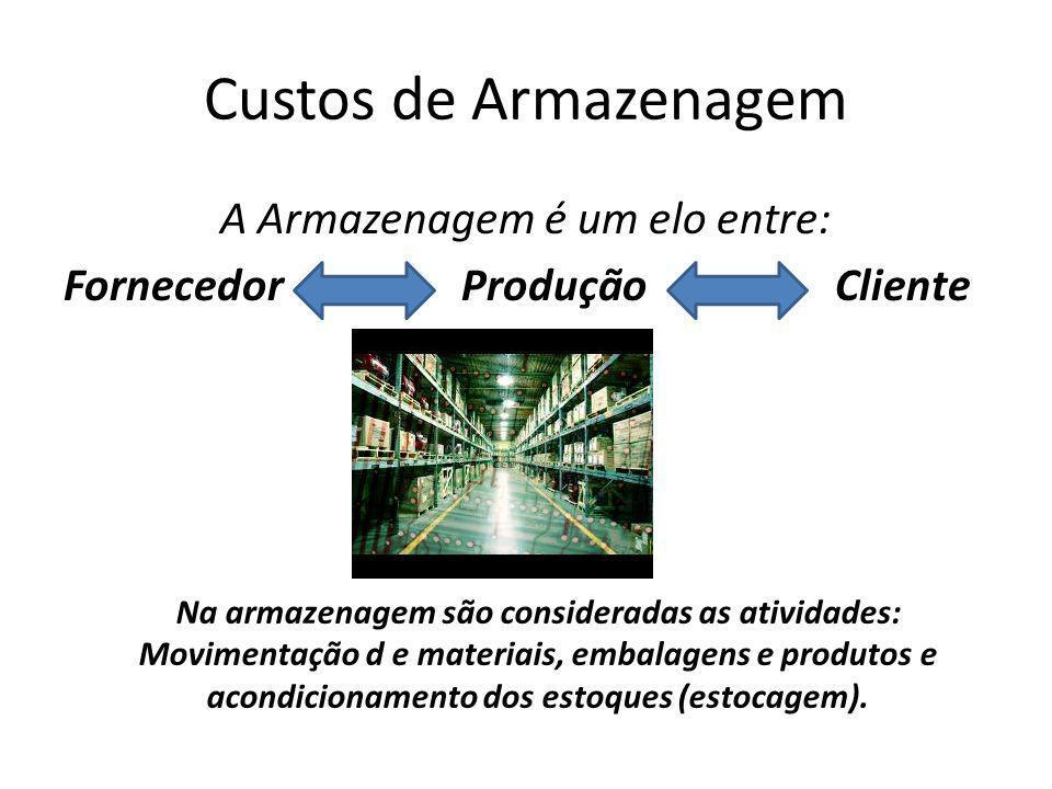 A Armazenagem é um elo entre: Fornecedor Produção Cliente