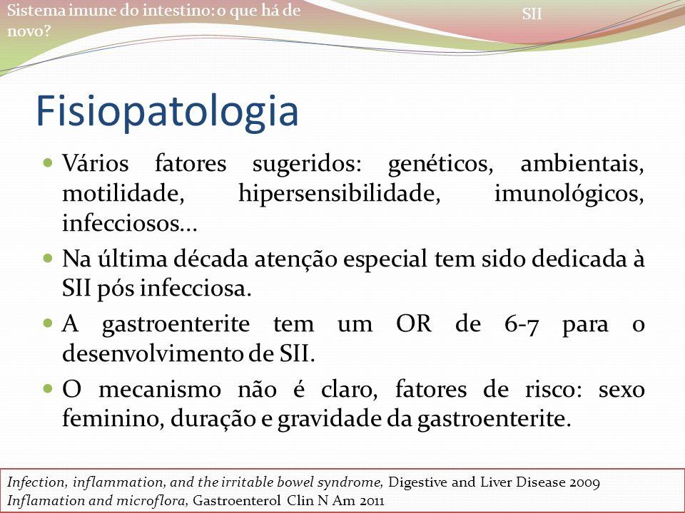 SIIFisiopatologia. Vários fatores sugeridos: genéticos, ambientais, motilidade, hipersensibilidade, imunológicos, infecciosos...