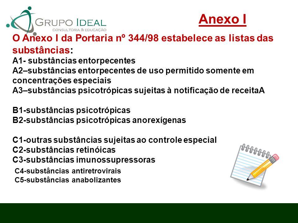 Anexo I O Anexo I da Portaria nº 344/98 estabelece as listas das substâncias: A1- substâncias entorpecentes.