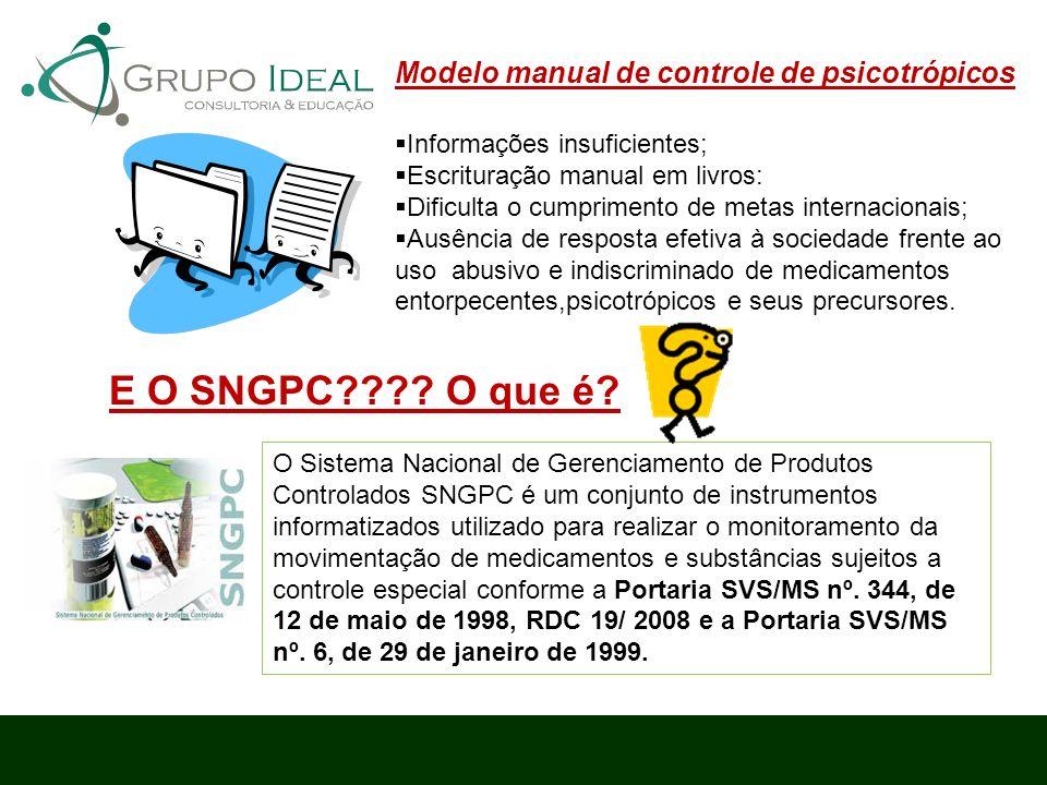 E O SNGPC O que é Modelo manual de controle de psicotrópicos