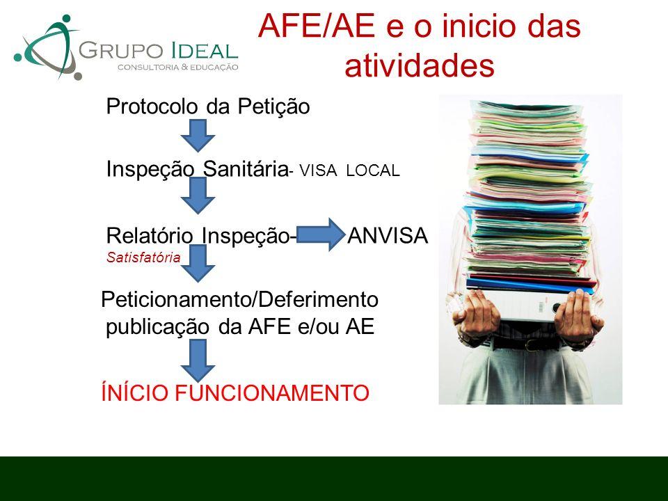 AFE/AE e o inicio das atividades