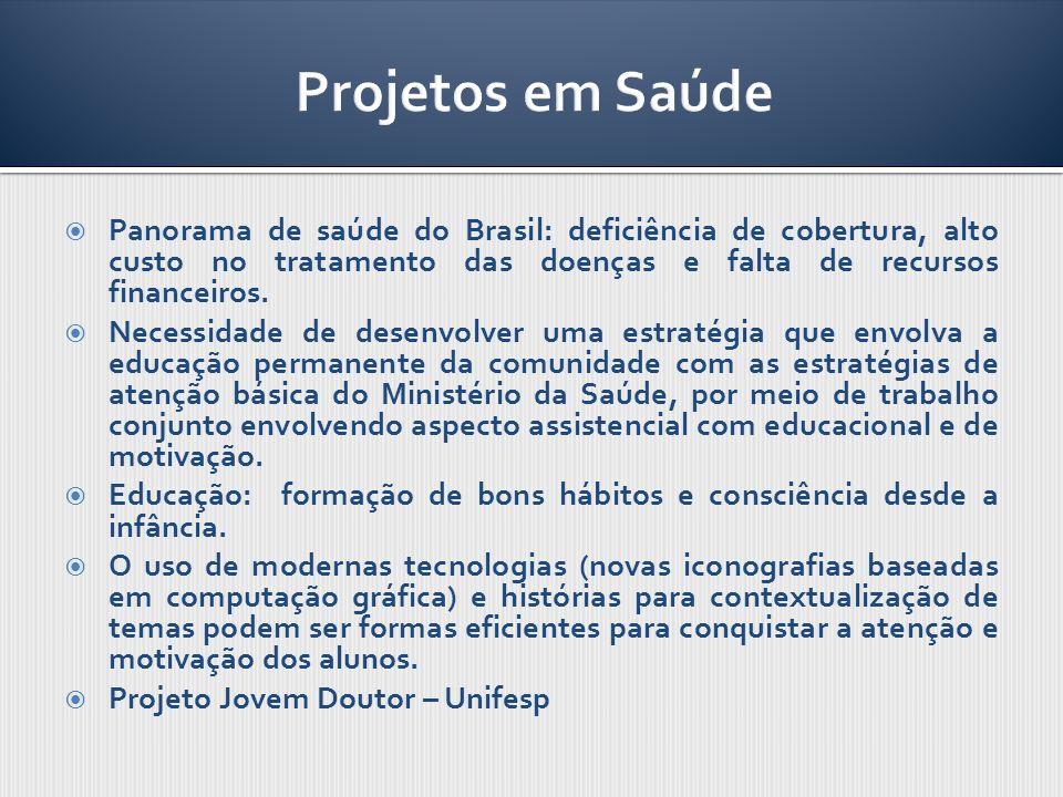 Projetos em Saúde Panorama de saúde do Brasil: deficiência de cobertura, alto custo no tratamento das doenças e falta de recursos financeiros.