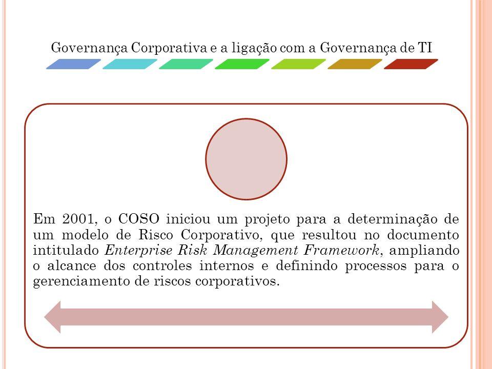 Governança Corporativa e a ligação com a Governança de TI