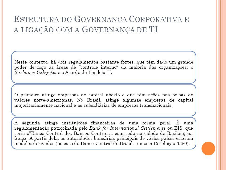 Estrutura do Governança Corporativa e a ligação com a Governança de TI
