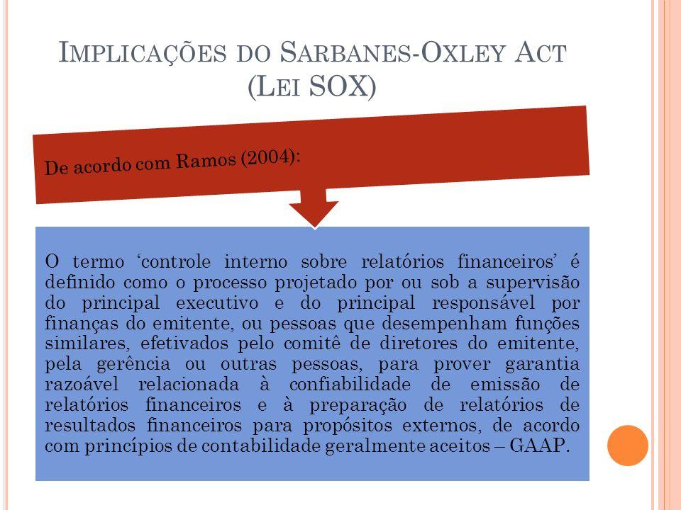 Implicações do Sarbanes-Oxley Act (Lei SOX)