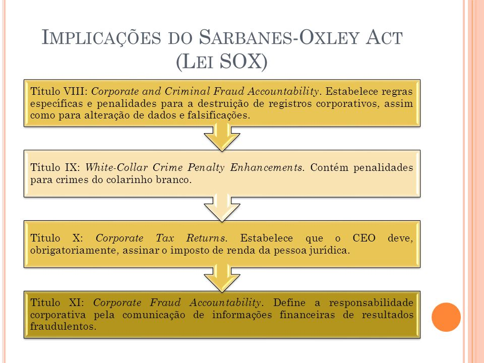 Implicações do Sarbanes-Oxley Act (Lei SOX)