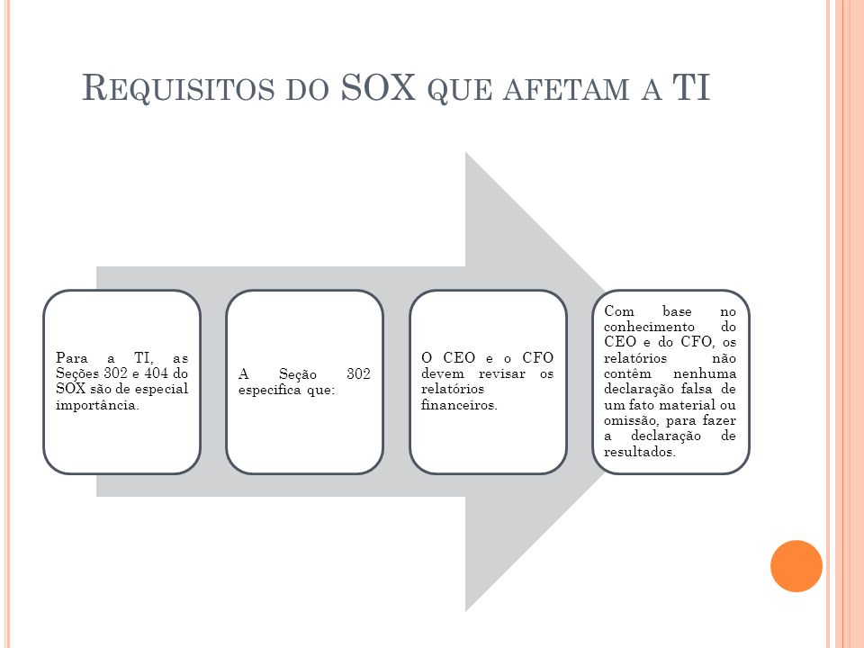 Requisitos do SOX que afetam a TI