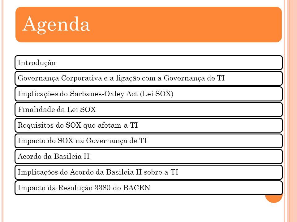 Agenda Introdução. Governança Corporativa e a ligação com a Governança de TI. Implicações do Sarbanes-Oxley Act (Lei SOX)