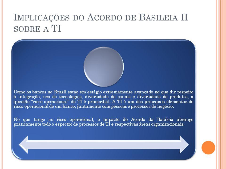 Implicações do Acordo de Basileia II sobre a TI
