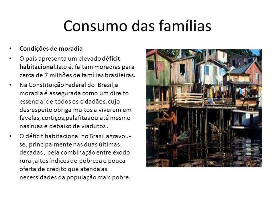 Consumo das famílias Condições de moradia