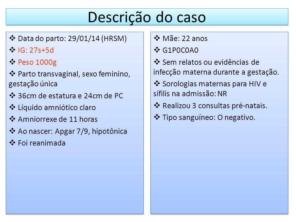 Descrição do caso Data do parto: 29/01/14 (HRSM) IG: 27s+5d Peso 1000g