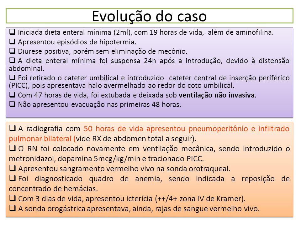 Evolução do caso Iniciada dieta enteral mínima (2ml), com 19 horas de vida, além de aminofilina. Apresentou episódios de hipotermia.