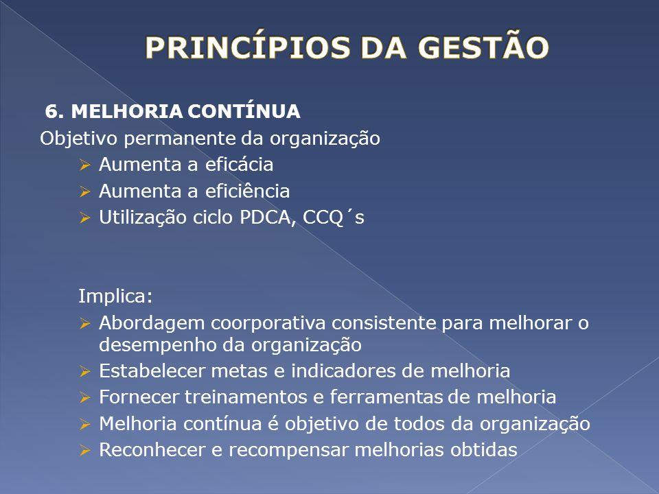PRINCÍPIOS DA GESTÃO 6. MELHORIA CONTÍNUA