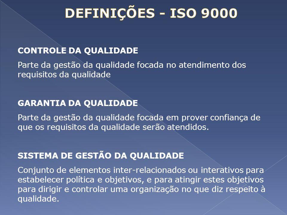 DEFINIÇÕES - ISO 9000 CONTROLE DA QUALIDADE