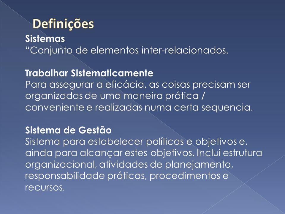 Definições Sistemas Conjunto de elementos inter-relacionados.