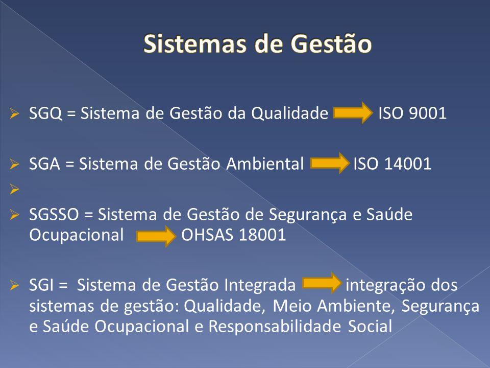 Sistemas de Gestão SGQ = Sistema de Gestão da Qualidade ISO 9001