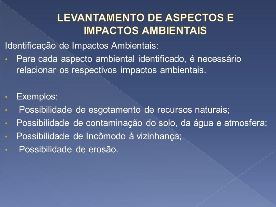 LEVANTAMENTO DE ASPECTOS E IMPACTOS AMBIENTAIS