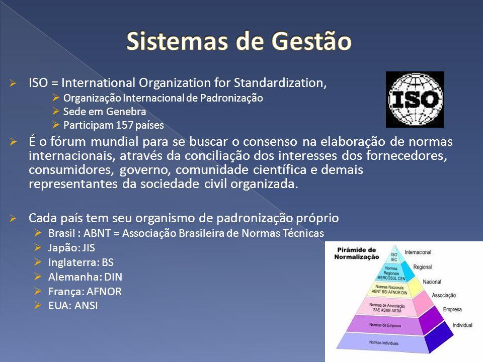Sistemas de Gestão ISO = International Organization for Standardization, Organização Internacional de Padronização.