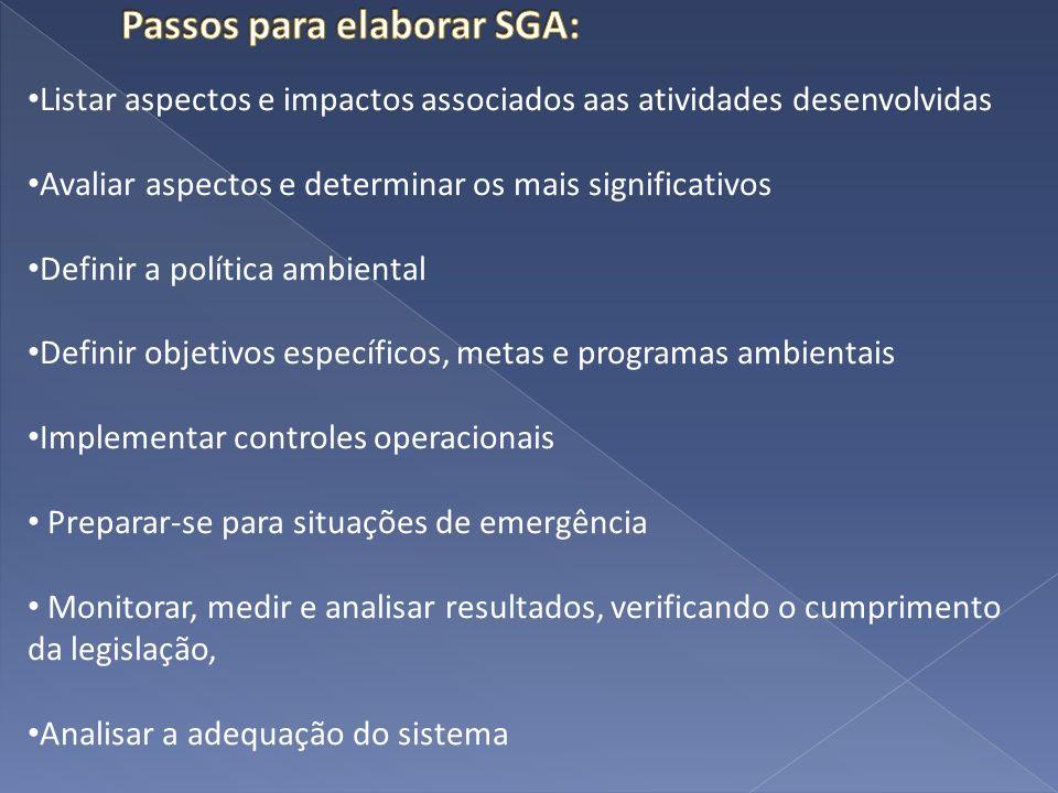 Passos para elaborar SGA: