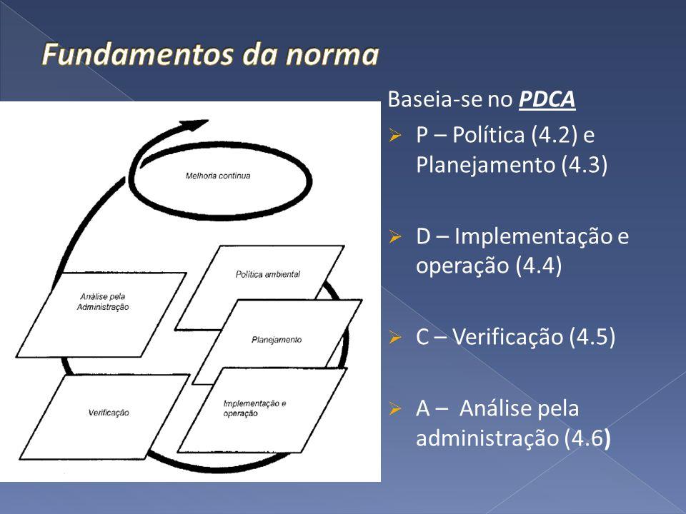 Fundamentos da norma Baseia-se no PDCA