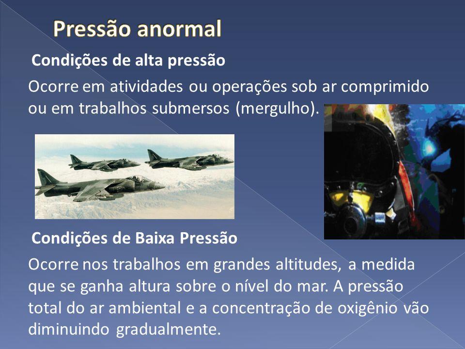 Pressão anormal