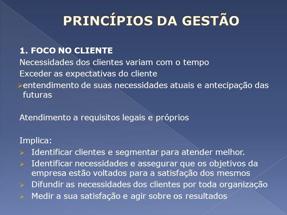 PRINCÍPIOS DA GESTÃO 1. FOCO NO CLIENTE