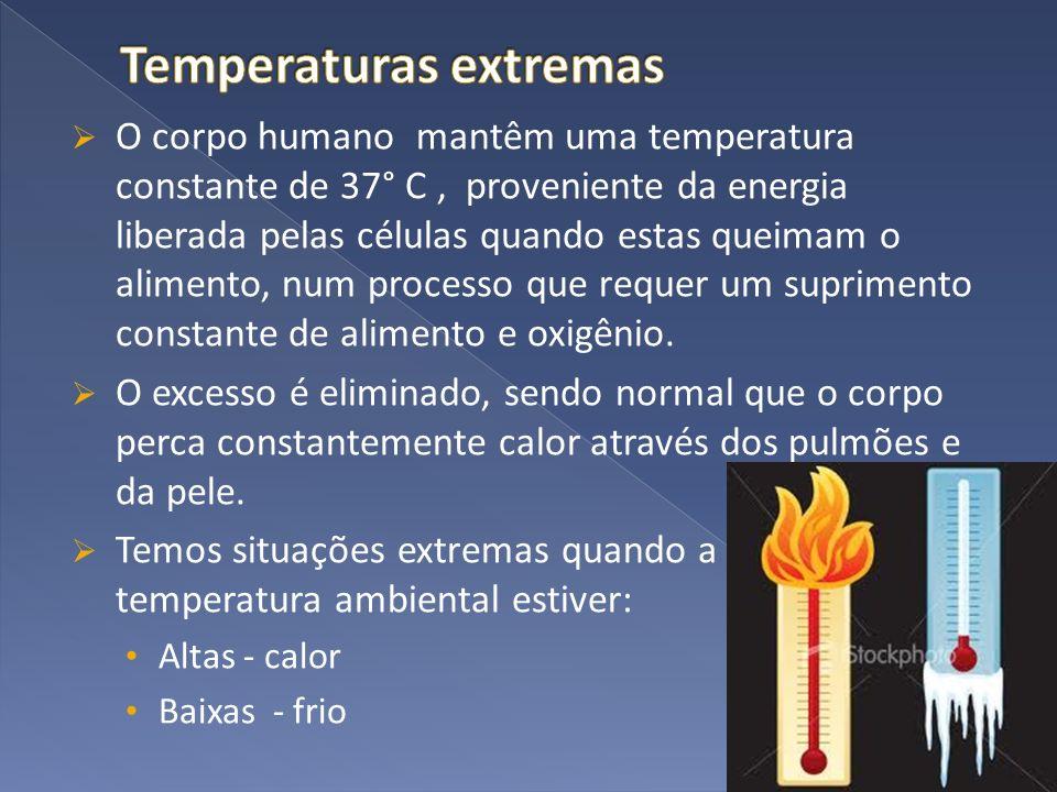 Temperaturas extremas