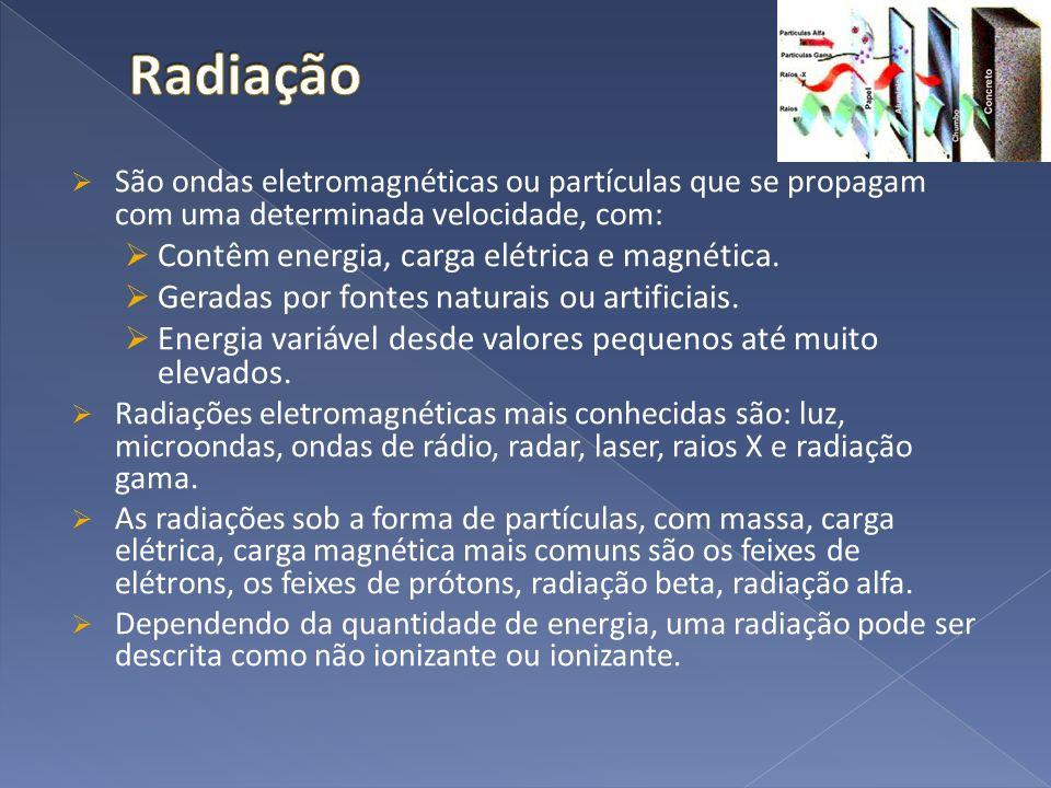 Radiação Contêm energia, carga elétrica e magnética.
